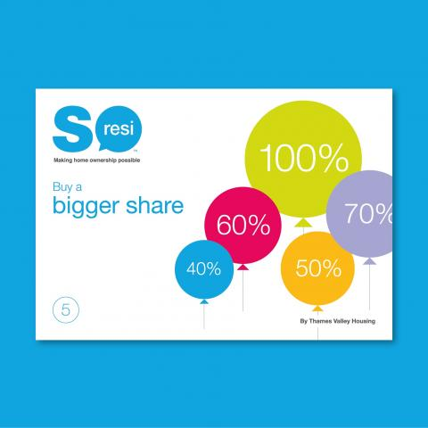 Buy a bigger share guide